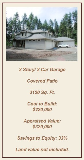Custom Home - 2 Story/ 2 Car Garage - 3120 Sq. Ft