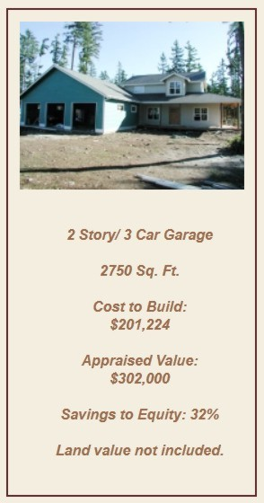 Custom Home - 2 Story/ 3 Car Garage - 2750 Sq. Ft.