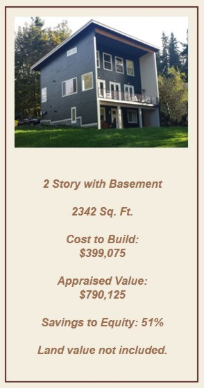 Custom Home - 2 Story with Basement - = 2,342  Sq. Ft