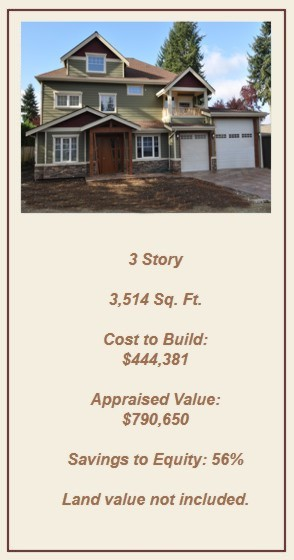 Custom Home - 3 Story - 3514 Sq. Ft
