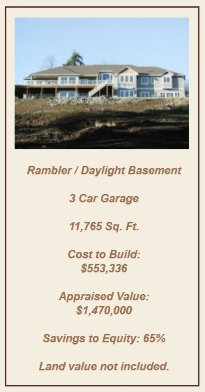 Custom Home - Rambler/ 3 Car Garage- 11,765 Sq. Ft.