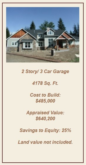 Custom Home - 2 Story/ 3 Car Garage - 4178 Sq. Ft.
